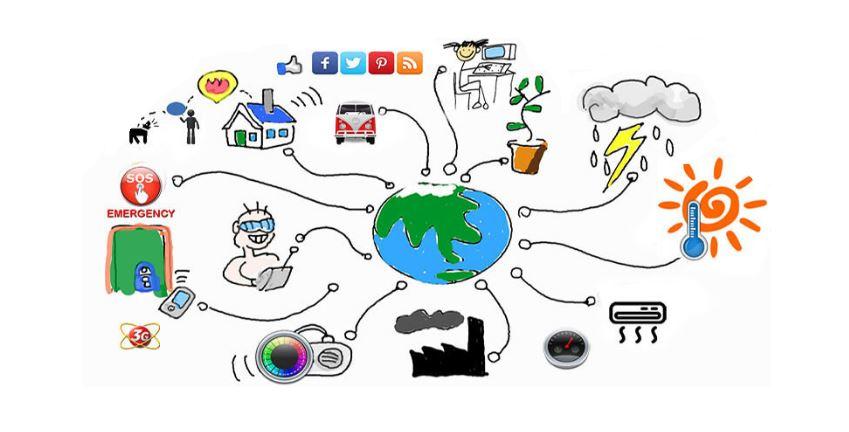 La relación de IoT con Big Data