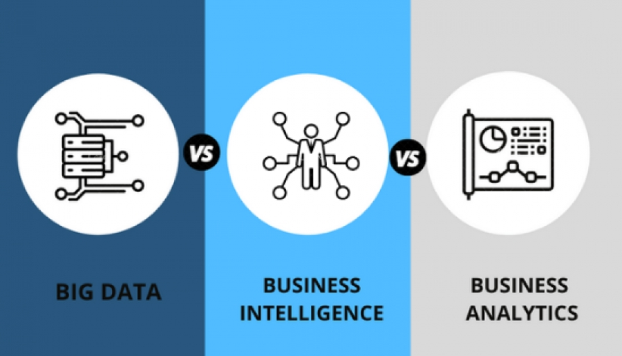 Diferencias entre Big Data, Business Analytics y Business Intelligence
