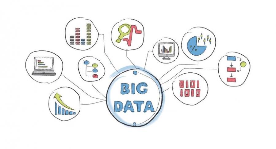 Resultado de imagen para Big data